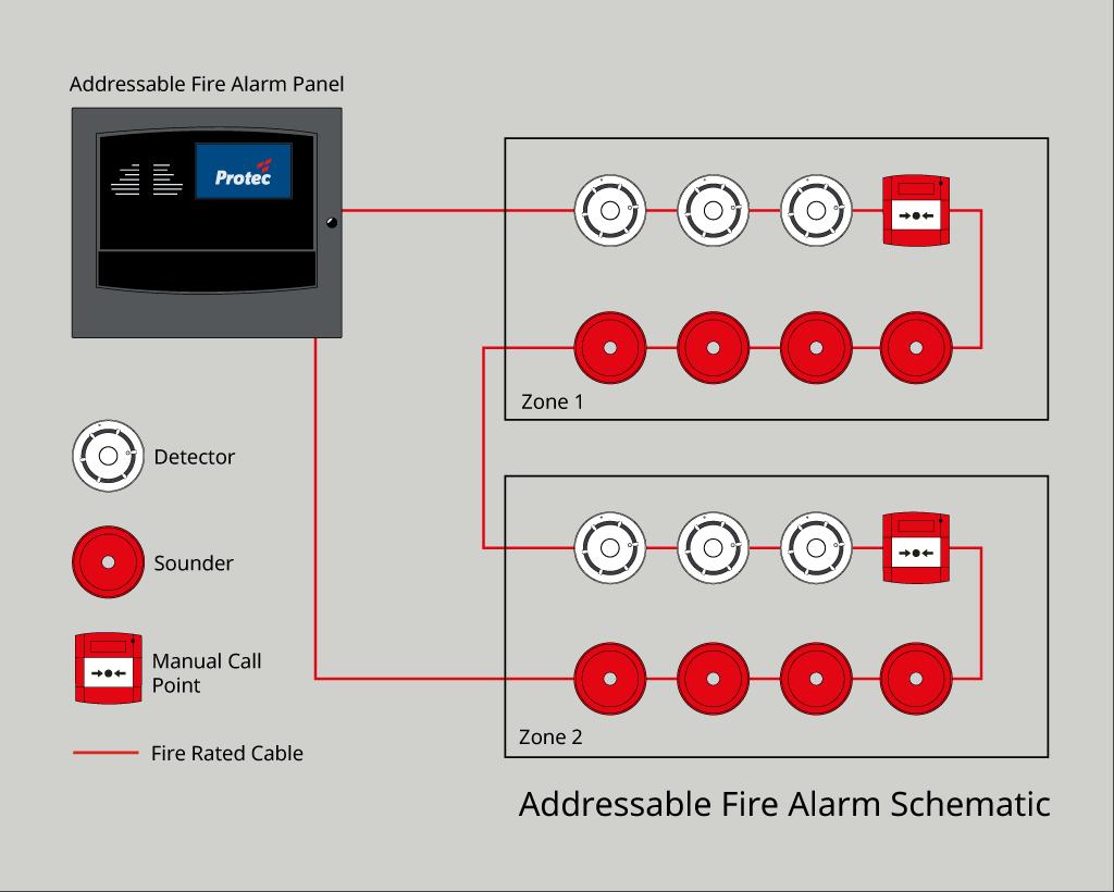 Addressable Fire Alarm Schematic