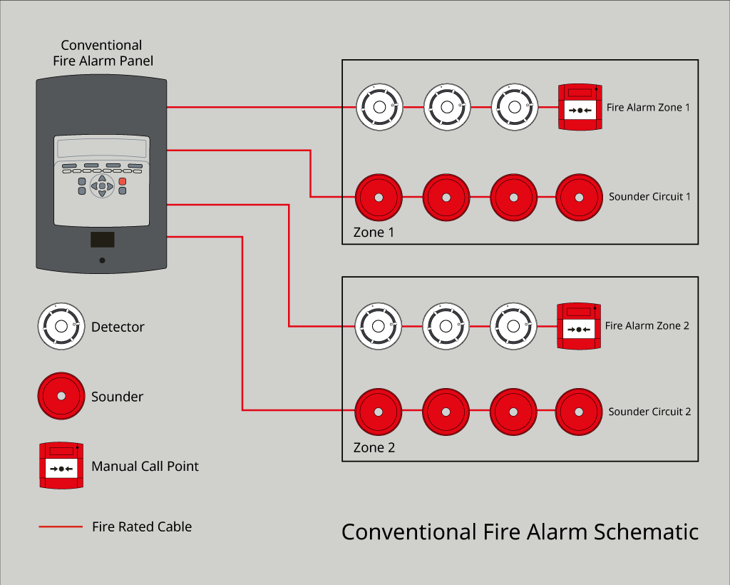 Conventional Fire Alarm Schematic